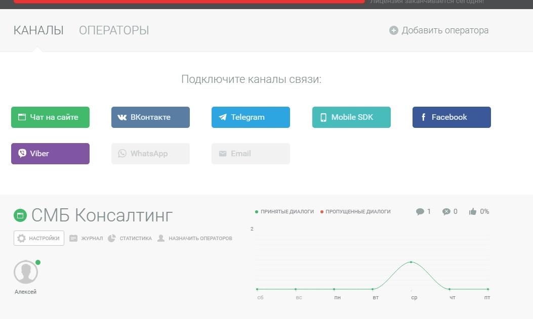 Практическая реализация омни-канальности средствами JivoSite